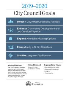 City Council Goals